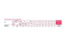 ESPA ACUAPRES 07S 6M  230V, 6,3 bar 4m³ Tauchpumpe Integriertem Druckschalter 210154
