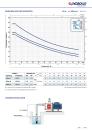 Pedrollo JET INOX Pumpe Selbstansaugend 4,8bar 3600l/ H Typ JCRm1A